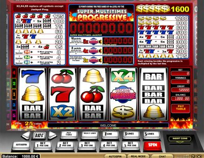 slots machines online payment methods